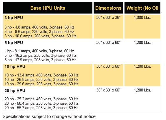 HPU Chart 2