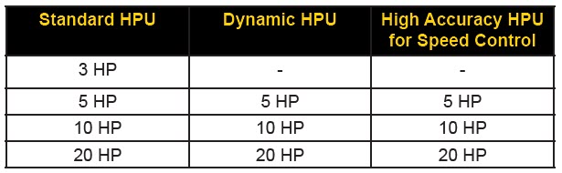 HPU Chart 1
